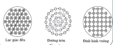 thiet-bi-ong-chum-lap-cung-2