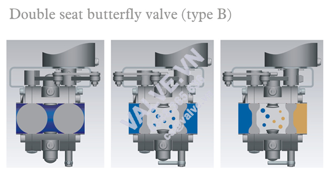 donjoy-stainless-steel-pneumatic-double-butterfly-valve-with-c-top-picture-3